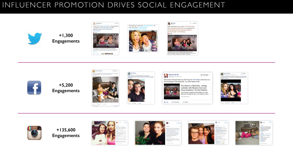 MOXYstats-socialengagement
